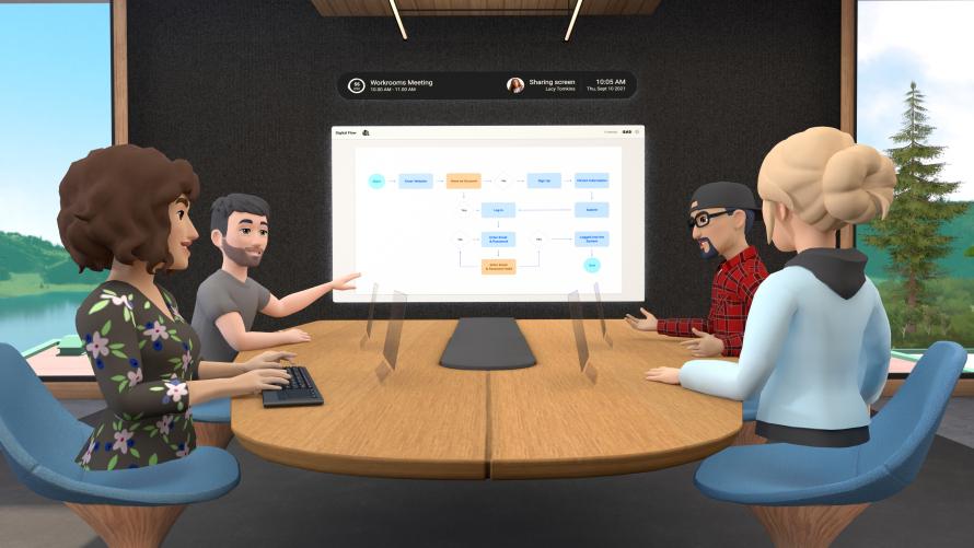 Horizon Workrooms macht VR-Meetings möglich.